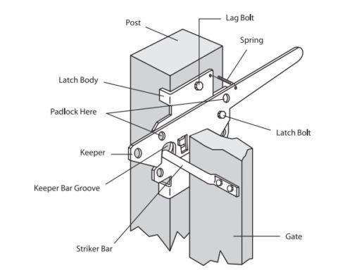 Nuvo Iron Traditional Post Latch Part # DTPL